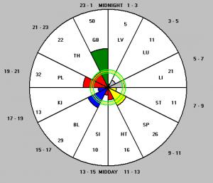 testbalance-migraine